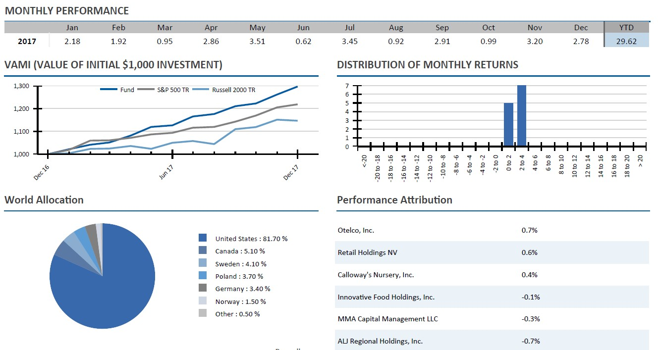 Alluvial Capital Management