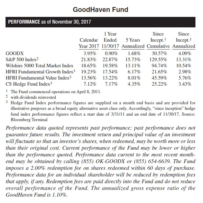 GoodHaven Fund