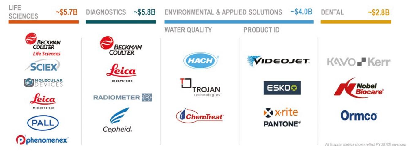 IP Capital Partners
