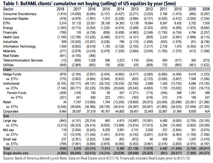 buybacks-retail-investors