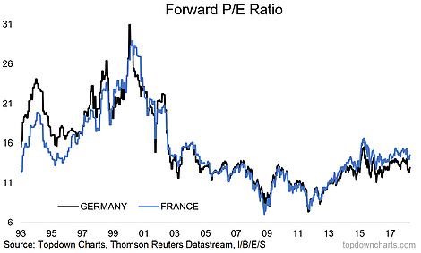 EPS France And Germany
