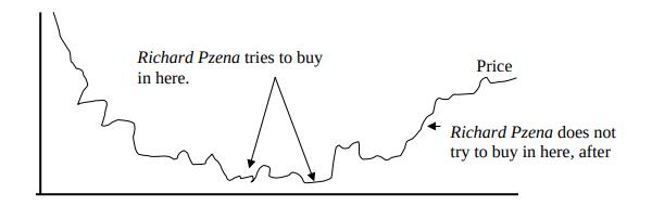 Richard Pzena Value Investing Works