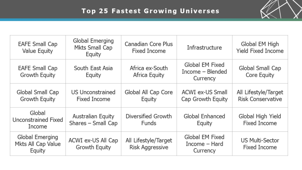 Asset Managers Growth Opportunities