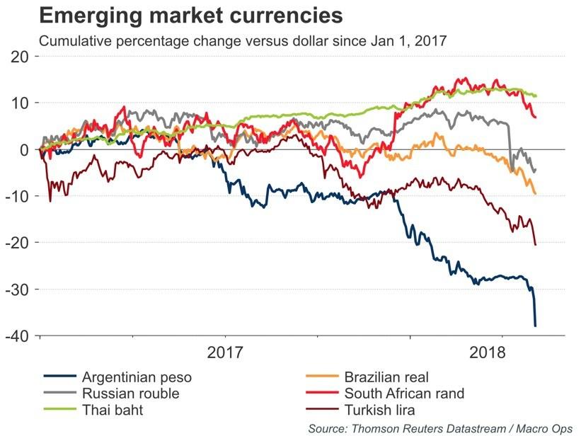 China Slowdown