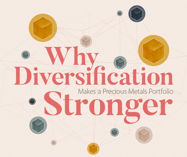 Diversification Precious Metals Portfolio
