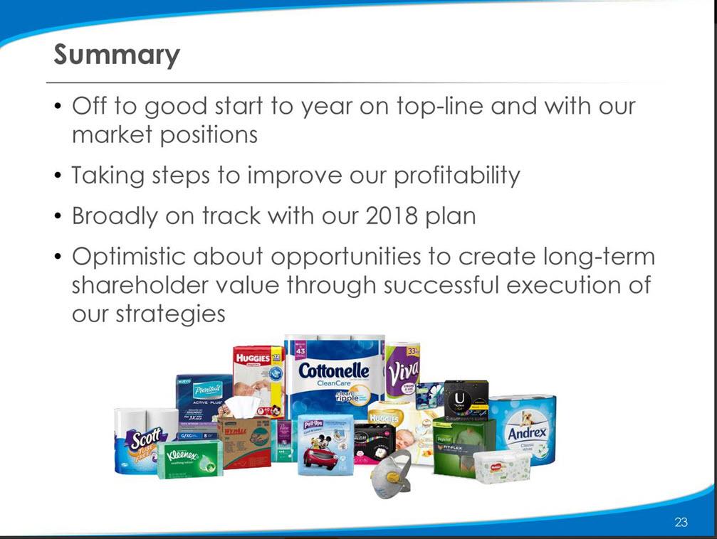Dividend Growth Stocks Kimberly-Clark Corporation