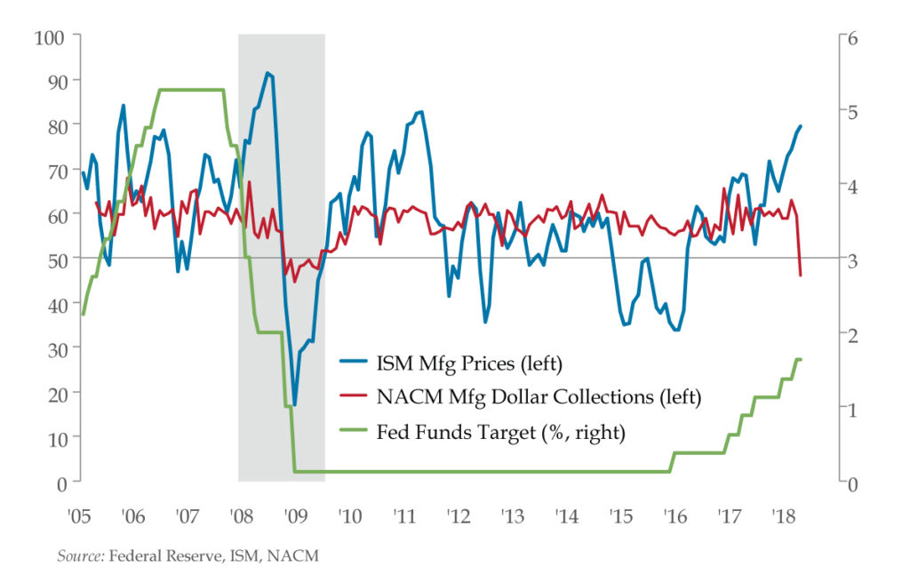 Great Contagion