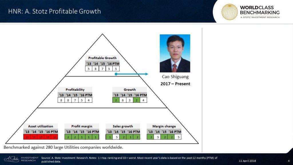 Huaneng Renewables Corporation