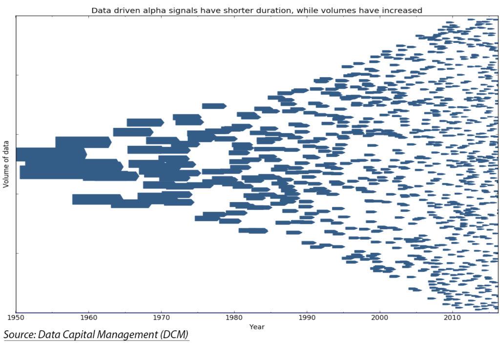 Quant Investing Big Data Analytics
