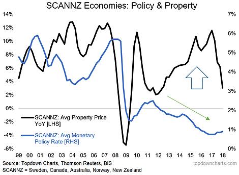 SCANNZ Economies