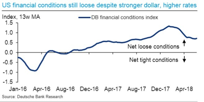 Dollar Strength, Trade Wars