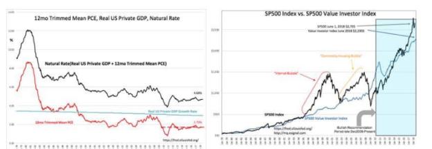 Economic momentum