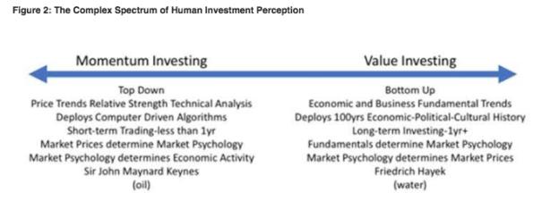 Math Solution Markets