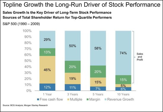 Profit Seeker Stocks