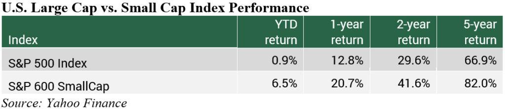 Returns For Less Risk