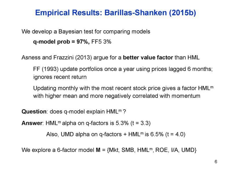 Factor Investing Insights