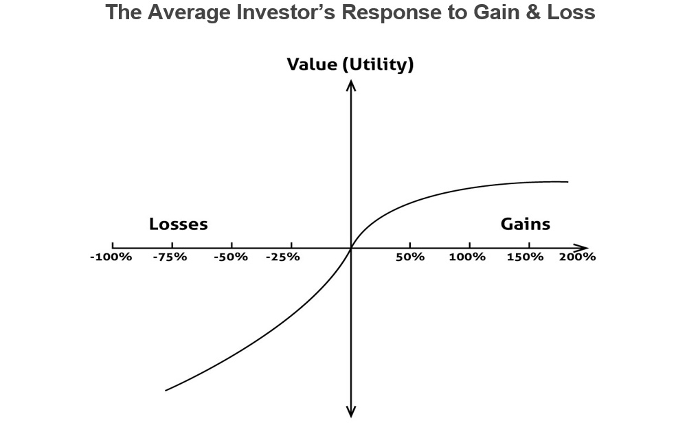 Most Important Chart In Investing
