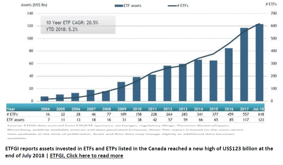 New ETF Filings