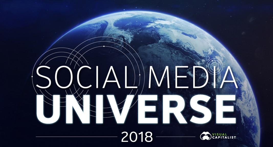 Social Media Universe In 2018