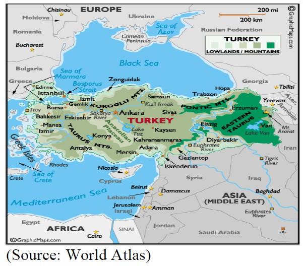 Turkey's History