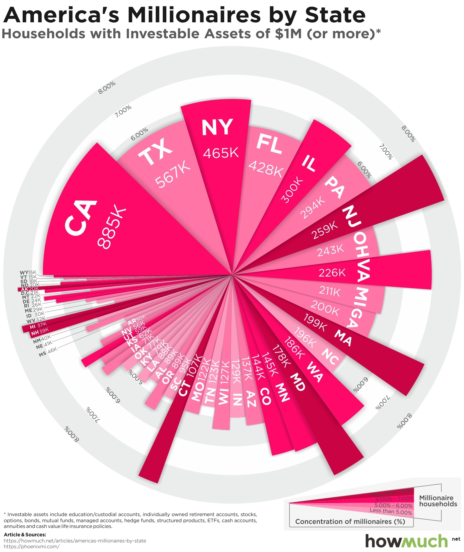 Visualizing Where Millionaires Live In The United States