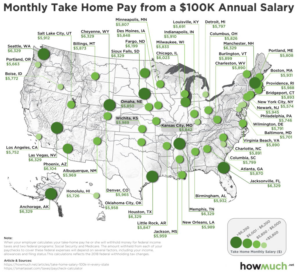 Biggest Cities Salaries