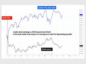 Brexit Crushes British Pound... When Will Gold Benefit?