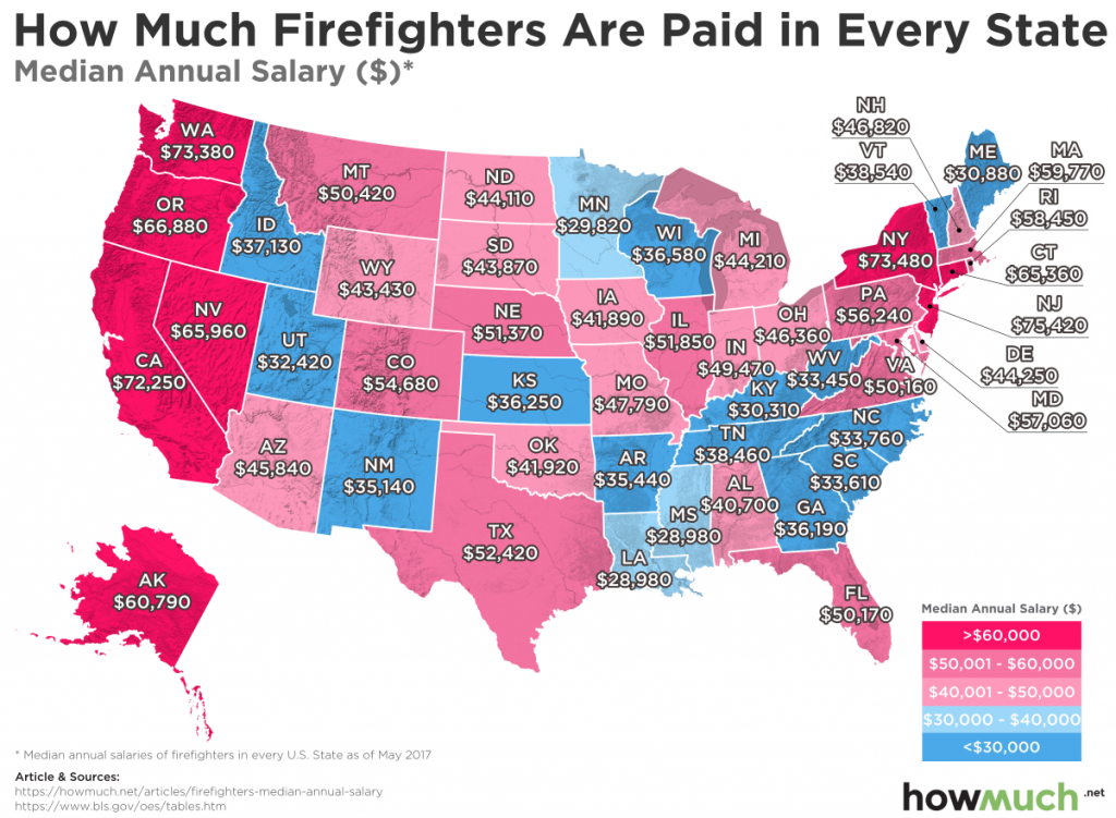 Firefighters Salaries