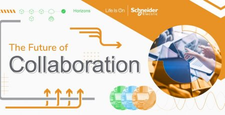Future of Collaboration in the Artificial Intelligence Era