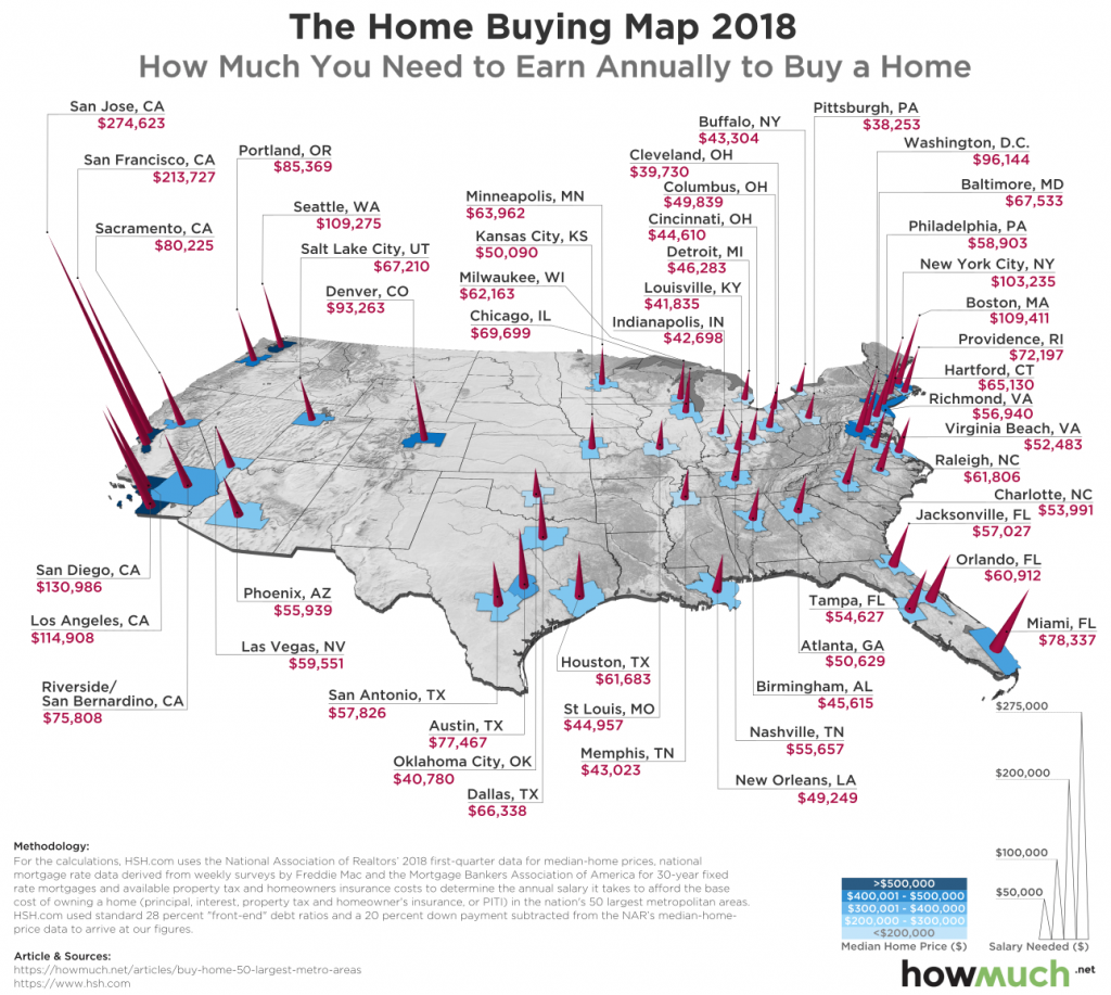 Home Prices