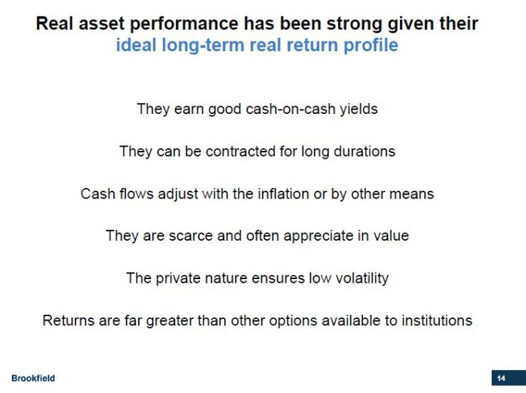Real Asset Investing