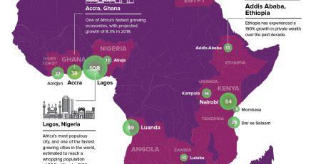 Africa Wealth