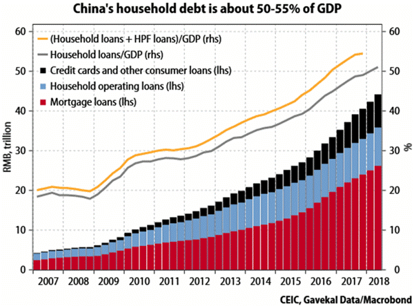 Chinese Credit Collapse
