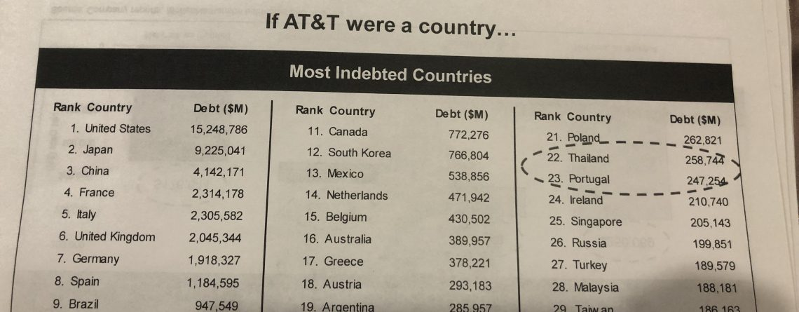 AT&T The Audacity Of Debt