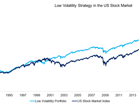 Low-Volatility Stocks