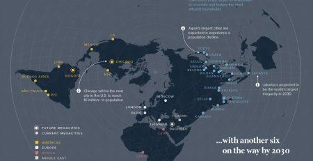 Megacities In 2030