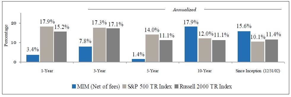 Mittleman Investment Management 3Q18 Commentary
