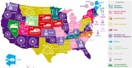 Most Profitable Industry In Every U.S. State
