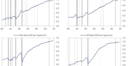 Ray Dalio Big Debt Crises