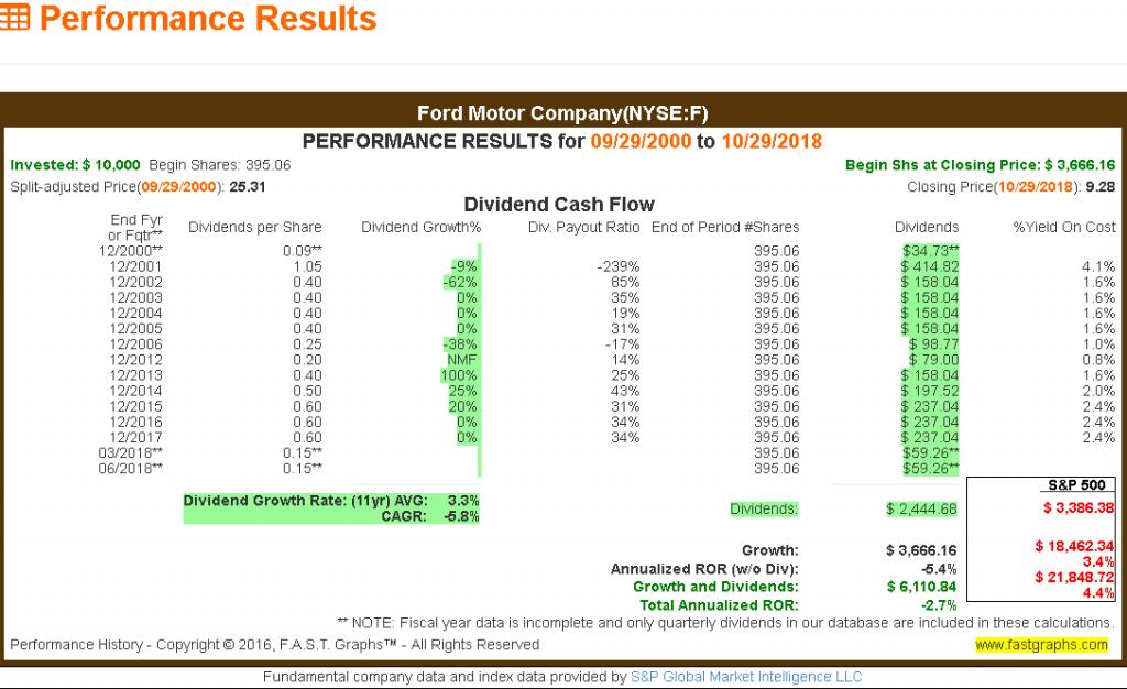 Stock Selection Options