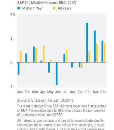 Best Quarter For Stocks Since Q4 2013