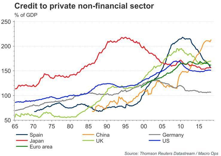 China Global Markets