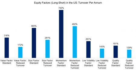 Equity Factors