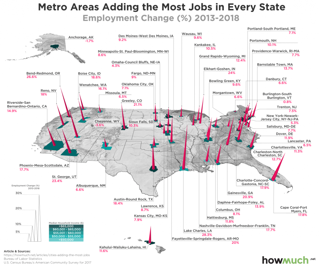 Most Jobs In Your State