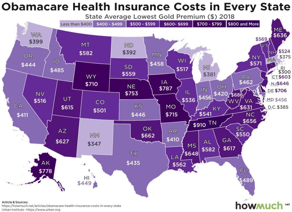 Obamacare Rates