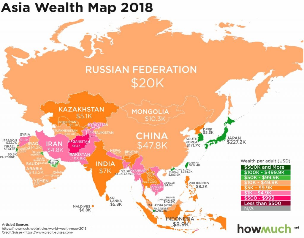 Wealth Disparities