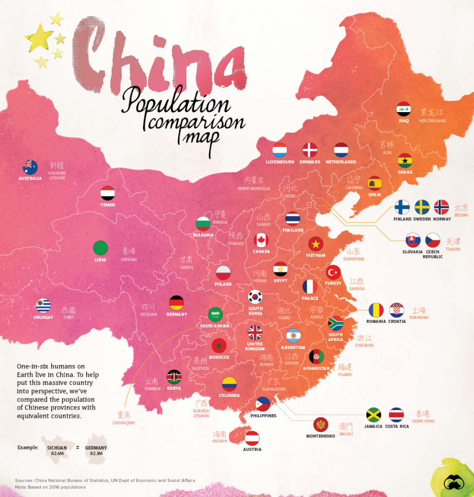 China Provinces Rival Countries