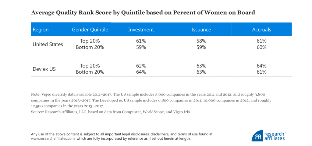 Diversity Investing