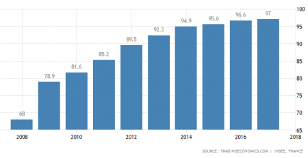European Monetary Fund
