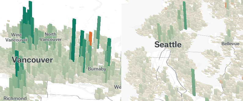 Urban Populations